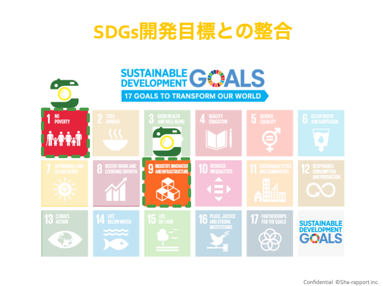 「しゃらぽ®」SDGsコミット
